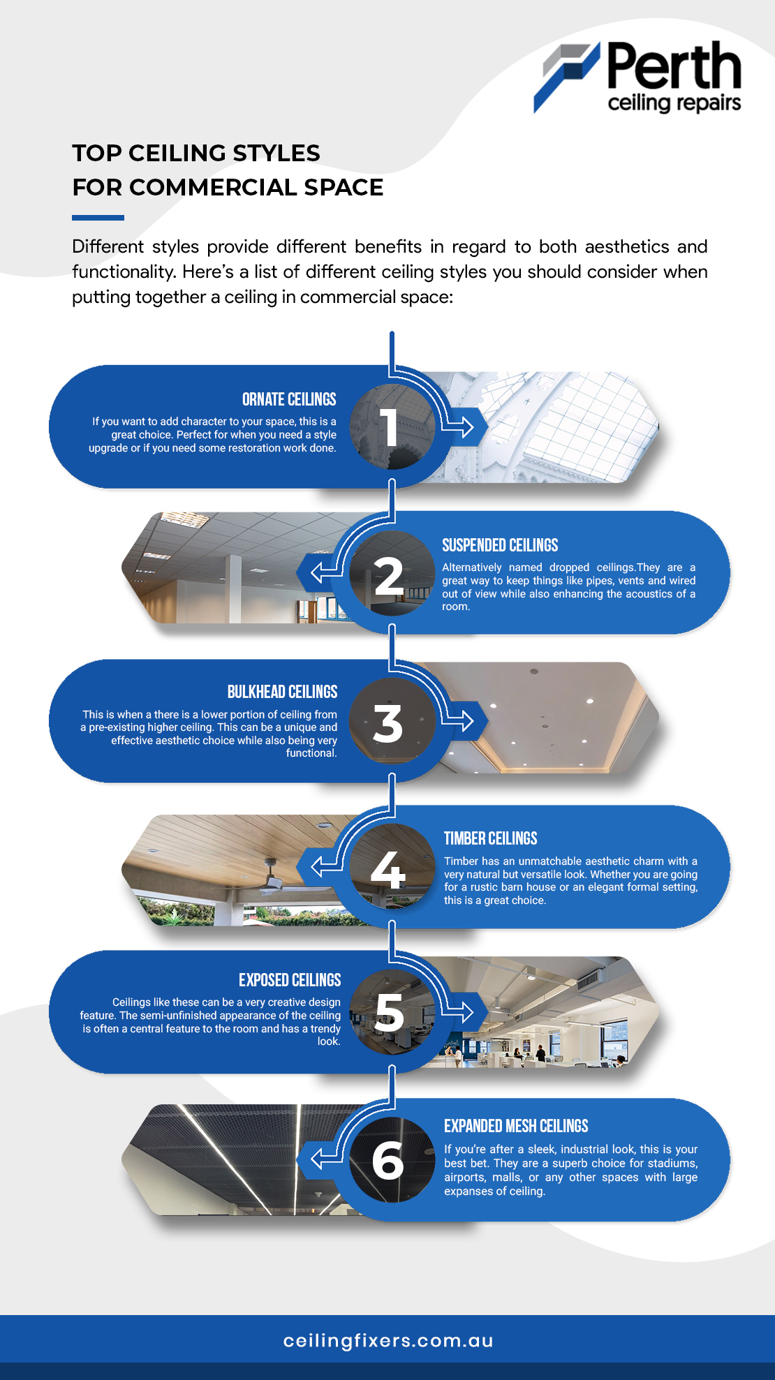 Top Ceiling Styles for Commercial Space (infographic)